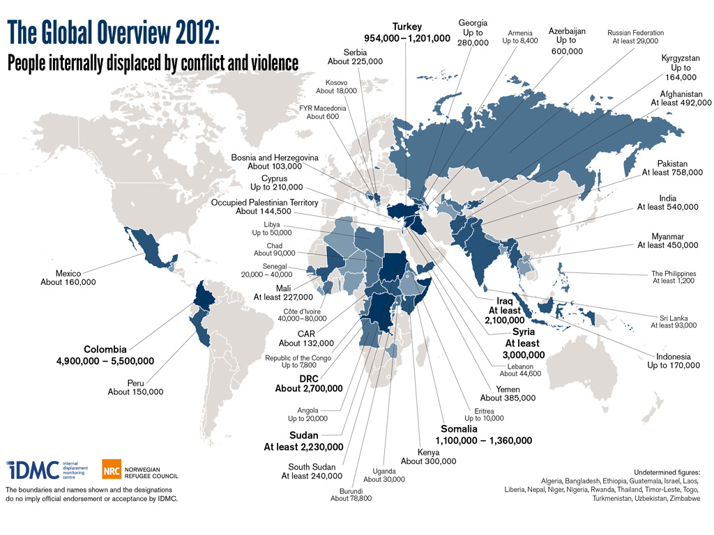 MDG : world map with numberof IDP by conflict